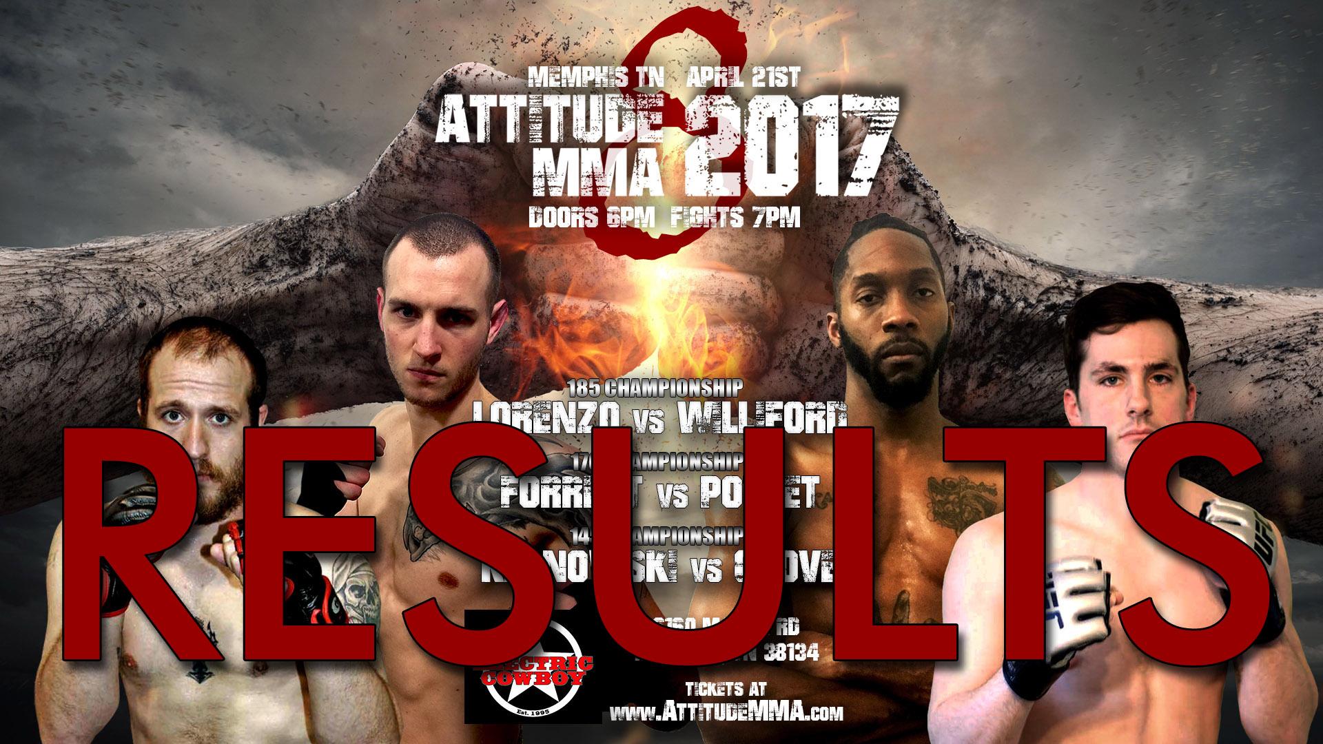 Results Attitude MMA Fights 8